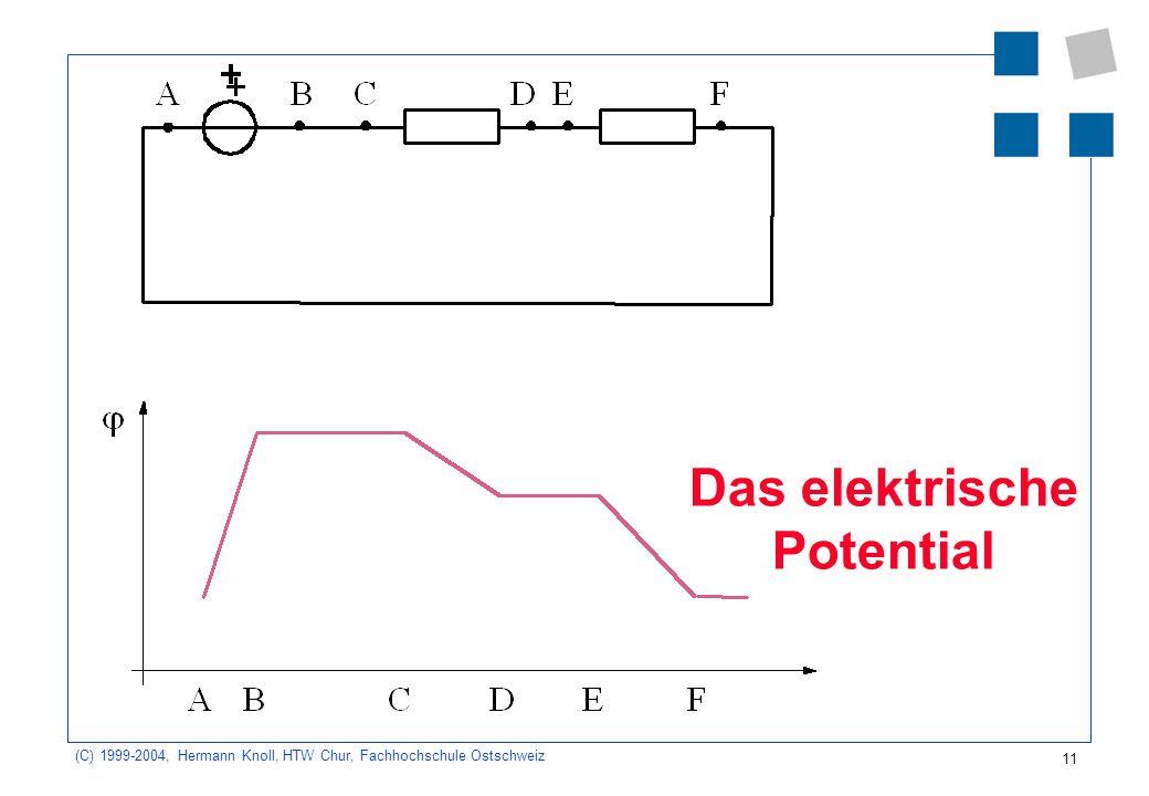 (C) 1999-2004, Hermann Knoll, HTW Chur, Fachhochschule Ostschweiz 11 Das elektrische Potential