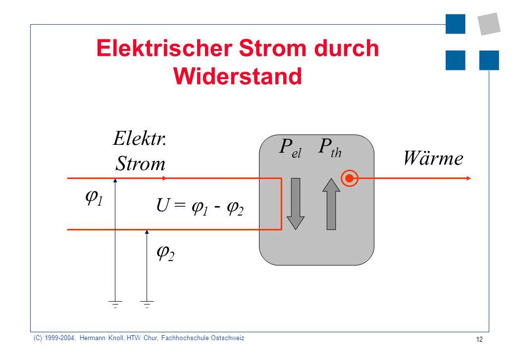 (C) 1999-2004, Hermann Knoll, HTW Chur, Fachhochschule Ostschweiz 12 Elektrischer Strom durch Widerstand Elektr. Strom 1 2 Wärme P th P el U = 1 - 2