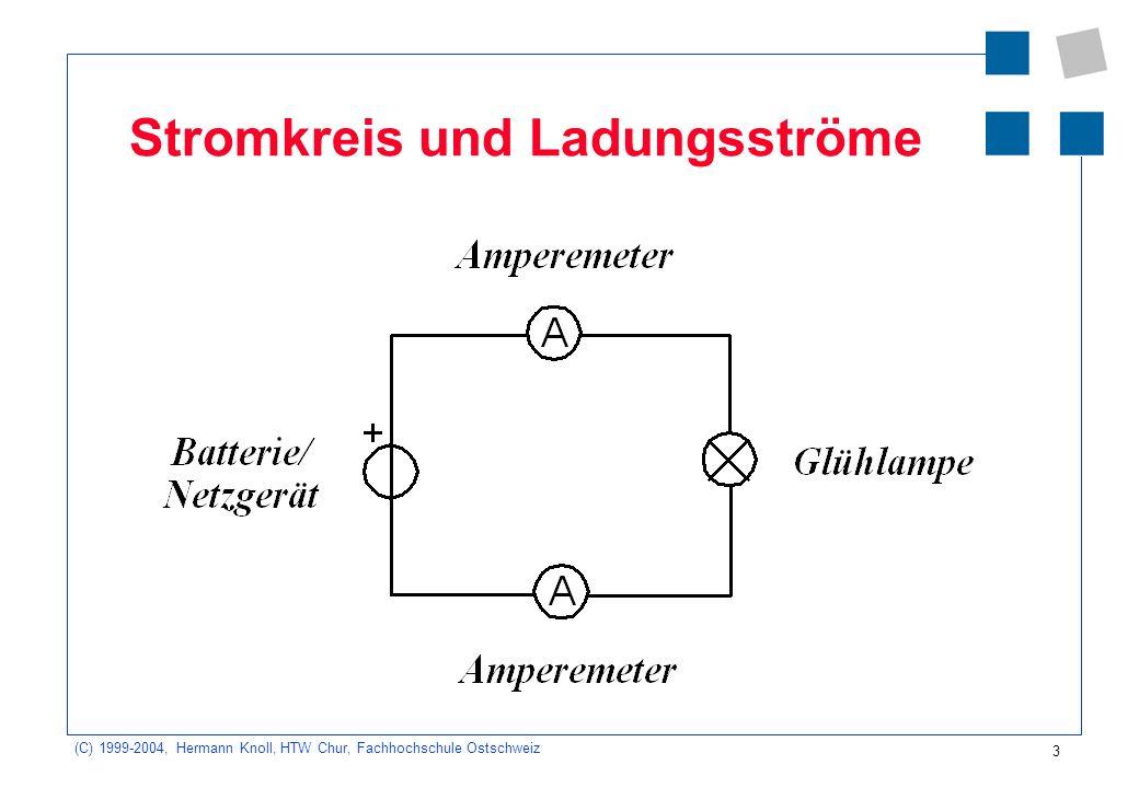 (C) 1999-2004, Hermann Knoll, HTW Chur, Fachhochschule Ostschweiz 3 Stromkreis und Ladungsströme