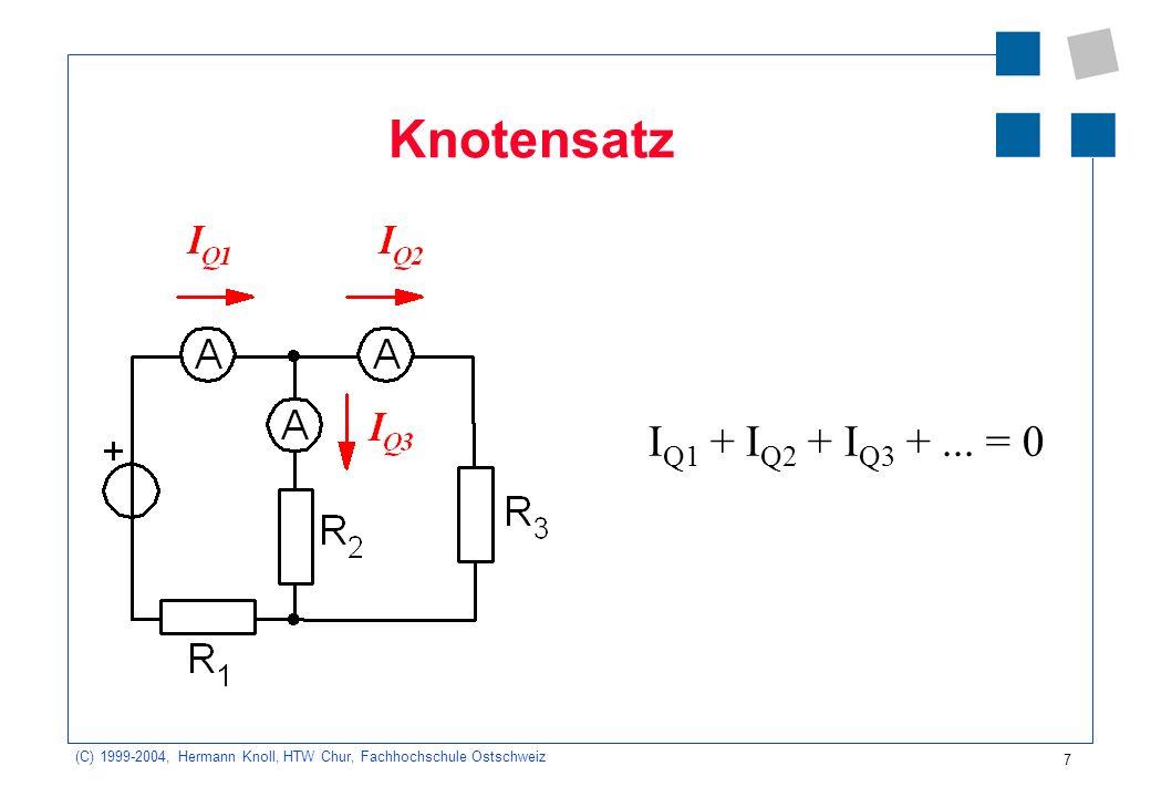 (C) 1999-2004, Hermann Knoll, HTW Chur, Fachhochschule Ostschweiz 7 Knotensatz I Q1 + I Q2 + I Q3 +... = 0