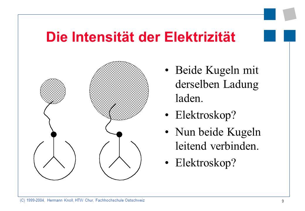 (C) 1999-2004, Hermann Knoll, HTW Chur, Fachhochschule Ostschweiz 9 Die Intensität der Elektrizität Beide Kugeln mit derselben Ladung laden. Elektrosk