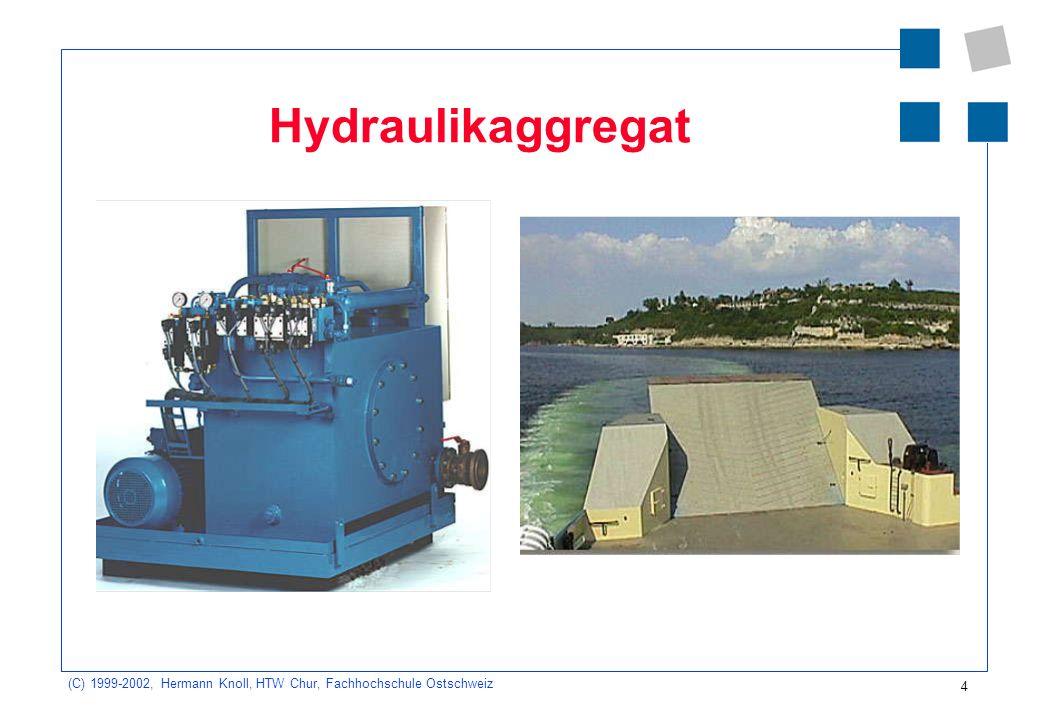 (C) 1999-2002, Hermann Knoll, HTW Chur, Fachhochschule Ostschweiz 4 Hydraulikaggregat