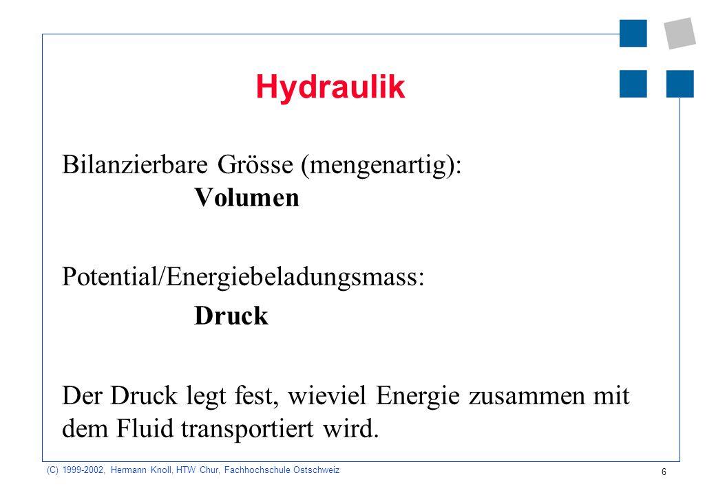 (C) 1999-2002, Hermann Knoll, HTW Chur, Fachhochschule Ostschweiz 6 Hydraulik Bilanzierbare Grösse (mengenartig): Volumen Potential/Energiebeladungsma