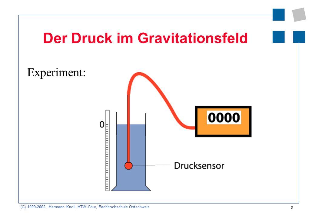 (C) 1999-2002, Hermann Knoll, HTW Chur, Fachhochschule Ostschweiz 8 Der Druck im Gravitationsfeld Experiment: