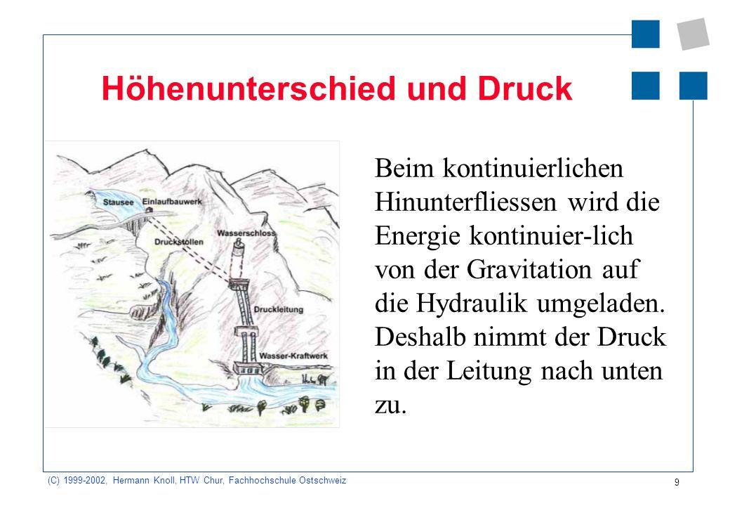 (C) 1999-2002, Hermann Knoll, HTW Chur, Fachhochschule Ostschweiz 9 Höhenunterschied und Druck Beim kontinuierlichen Hinunterfliessen wird die Energie