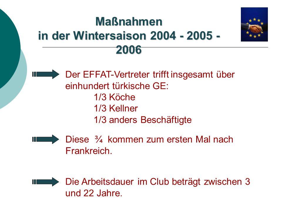 Maßnahmen in der Wintersaison 2004 - 2005 - 2006 Der EFFAT-Vertreter trifft insgesamt über einhundert türkische GE: 1/3 Köche 1/3 Kellner 1/3 anders B
