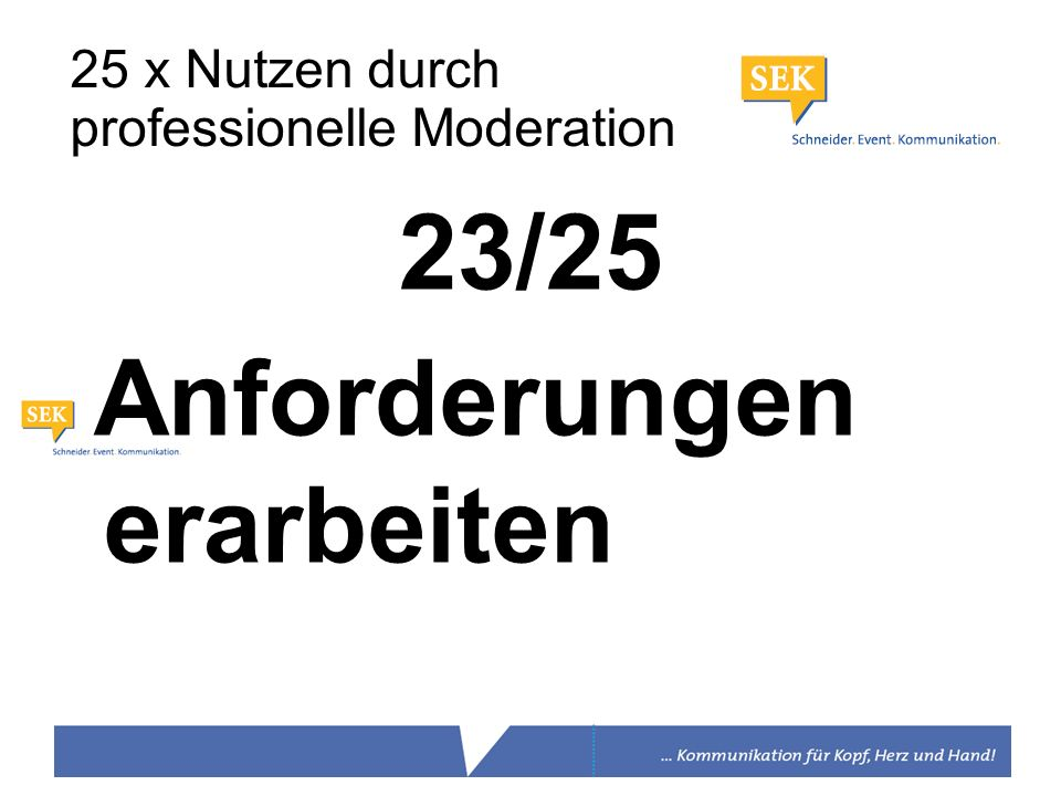 23/25 Anforderungen erarbeiten 25 x Nutzen durch professionelle Moderation