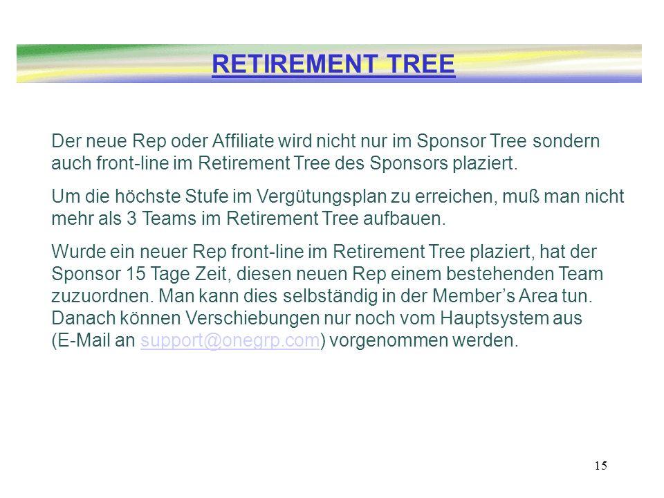 15 Der neue Rep oder Affiliate wird nicht nur im Sponsor Tree sondern auch front-line im Retirement Tree des Sponsors plaziert. Um die höchste Stufe i