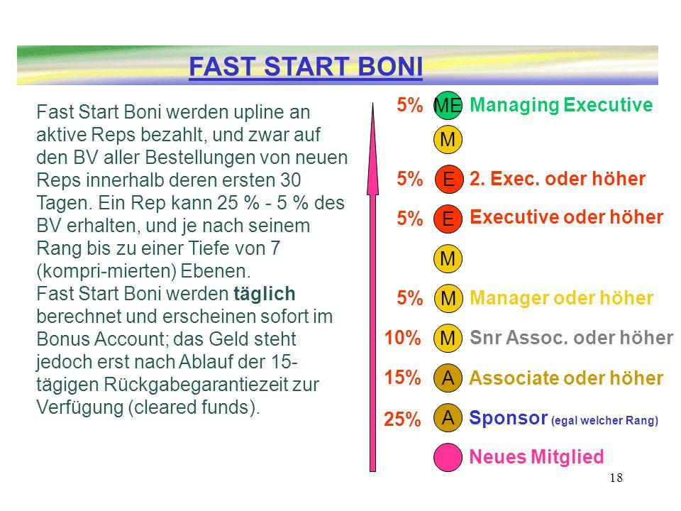 18 Fast Start Boni werden upline an aktive Reps bezahlt, und zwar auf den BV aller Bestellungen von neuen Reps innerhalb deren ersten 30 Tagen. Ein Re