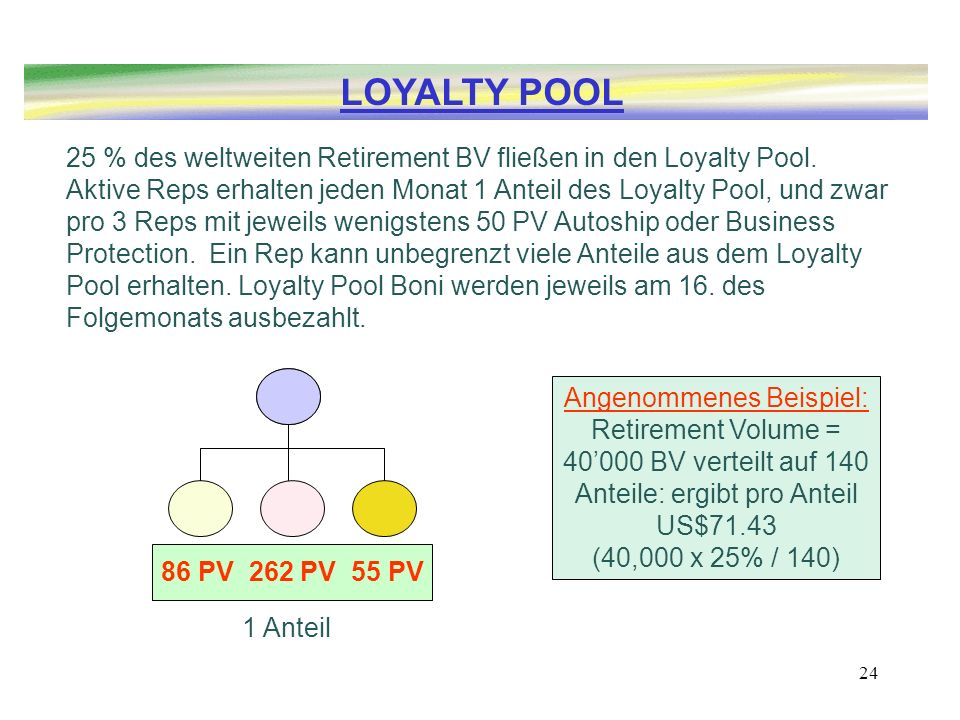 24 25 % des weltweiten Retirement BV fließen in den Loyalty Pool. Aktive Reps erhalten jeden Monat 1 Anteil des Loyalty Pool, und zwar pro 3 Reps mit