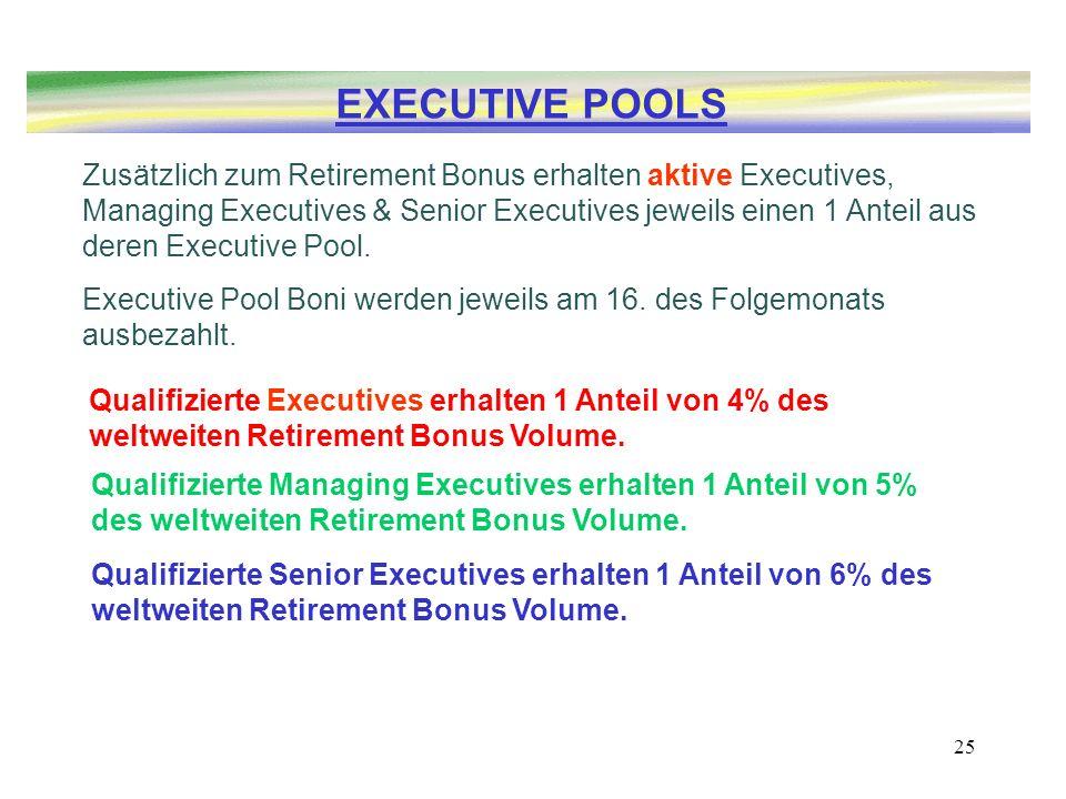 25 Qualifizierte Senior Executives erhalten 1 Anteil von 6% des weltweiten Retirement Bonus Volume. Zusätzlich zum Retirement Bonus erhalten aktive Ex