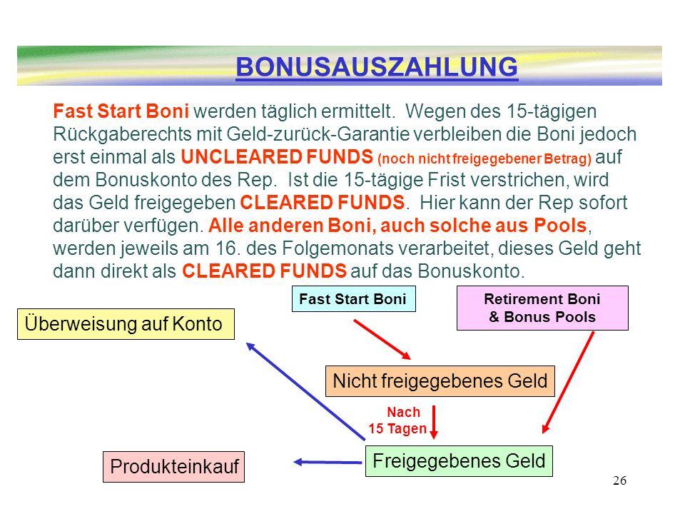 26 Nicht freigegebenes Geld Fast Start Boni werden täglich ermittelt. Wegen des 15-tägigen Rückgaberechts mit Geld-zurück-Garantie verbleiben die Boni