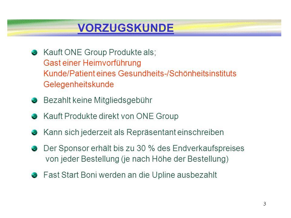 3 Kauft ONE Group Produkte als; Gast einer Heimvorführung Kunde/Patient eines Gesundheits-/Schönheitsinstituts Gelegenheitskunde Bezahlt keine Mitglie