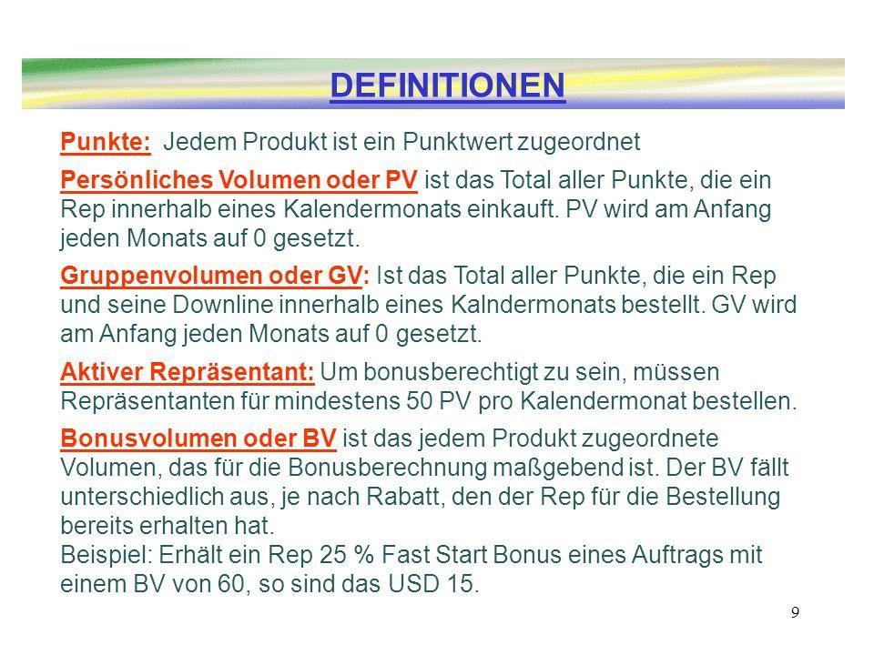 9 Punkte: Jedem Produkt ist ein Punktwert zugeordnet Persönliches Volumen oder PV ist das Total aller Punkte, die ein Rep innerhalb eines Kalendermona