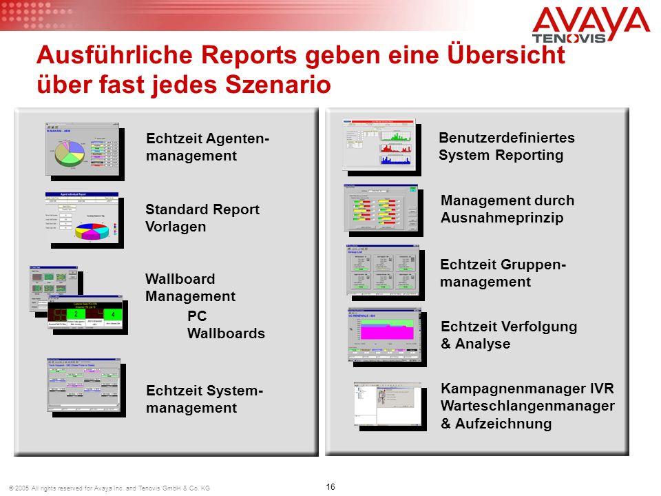 16 © 2005 All rights reserved for Avaya Inc. and Tenovis GmbH & Co. KG Ausführliche Reports geben eine Übersicht über fast jedes Szenario Echtzeit Age