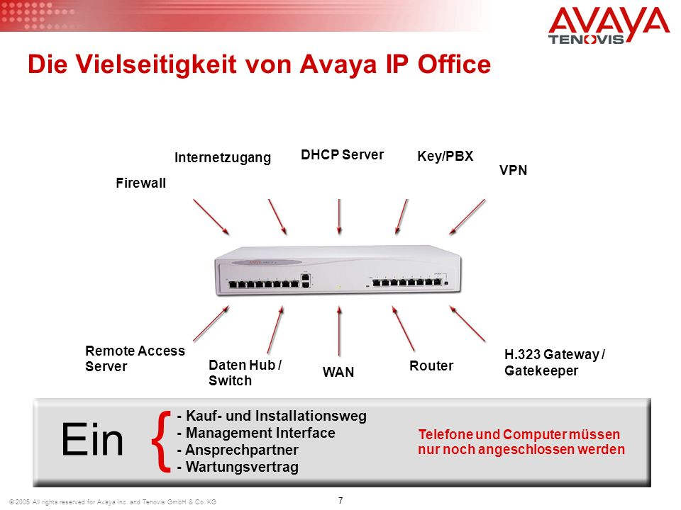 8 © 2005 All rights reserved for Avaya Inc.and Tenovis GmbH & Co.