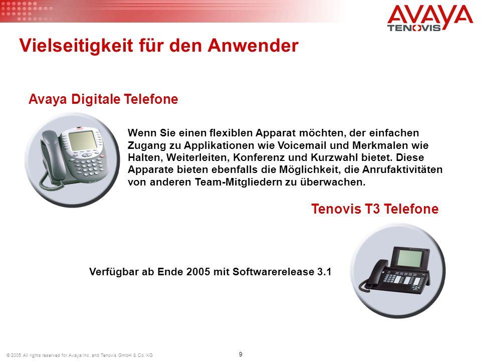 9 © 2005 All rights reserved for Avaya Inc. and Tenovis GmbH & Co. KG Vielseitigkeit für den Anwender Avaya Digitale Telefone Wenn Sie einen flexiblen