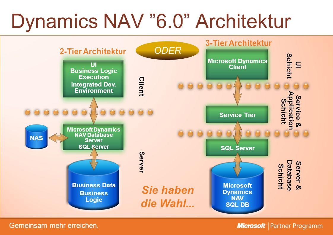© degroupwww.degroup.de Gemeinsam mehr erreichen. Dynamics NAV 6.0 Architektur Sie haben die Wahl... Business Data Business Logic Microsoft Dynamics N