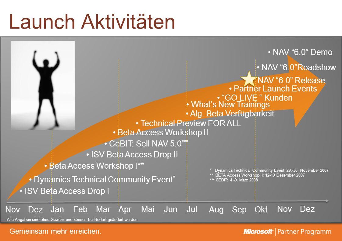 © degroupwww.degroup.de Gemeinsam mehr erreichen. Launch Aktivitäten Dez JanFebMärAprMaiJun Dynamics Technical Community Event * NAV 6.0Roadshow NAV 6