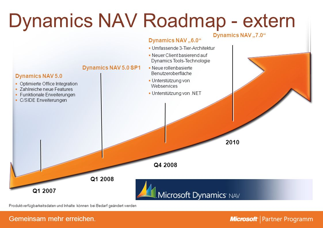 © degroupwww.degroup.de Gemeinsam mehr erreichen. Dynamics NAV Roadmap - extern Q1 2007 Produktverfügbarkeitsdaten und Inhalte können bei Bedarf geänd