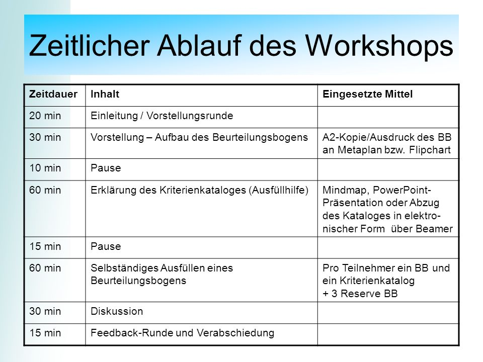 Zeitlicher Ablauf des Workshops ZeitdauerInhaltEingesetzte Mittel 20 minEinleitung / Vorstellungsrunde 30 minVorstellung – Aufbau des Beurteilungsboge