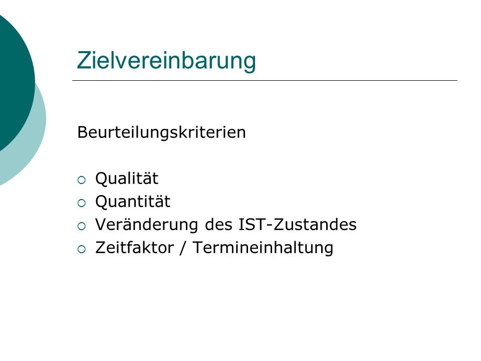 Zielvereinbarung Beurteilungskriterien Qualität Quantität Veränderung des IST-Zustandes Zeitfaktor / Termineinhaltung