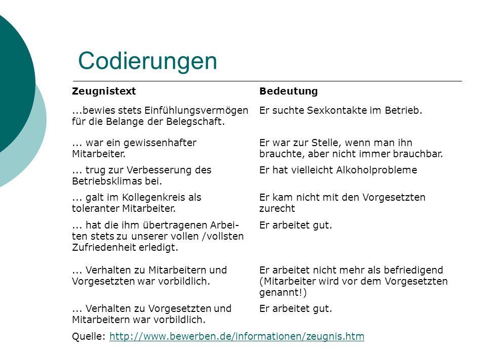 Aufbau eines qualifizierten Zeugnisses Quelle http://www.Zeugnistest.dehttp://www.Zeugnistest.de