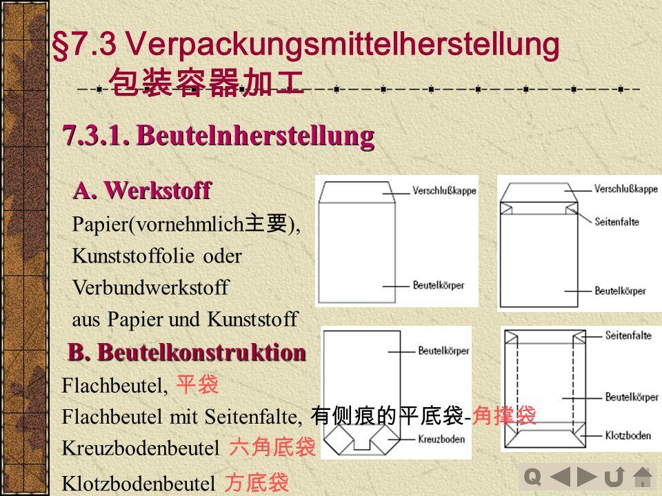 Q §7.3 Verpackungsmittelherstellung 7.3.1.Beutelnherstellung 7.3.1.