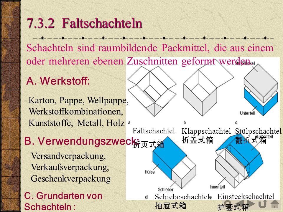 Q Einsteckschachtel Faltschachtel Klappschachtel Stülpschachtel Schiebeschachtel 7.3.2 Faltschachteln Schachteln sind raumbildende Packmittel, die aus einem oder mehreren ebenen Zuschnitten geformt werden.