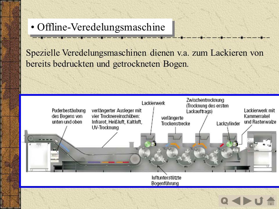 Q Inline-Lackierwerk Zum Auftrag dienen spezielle Lackdruckwerke, die überwiegend inline mit der Druckmaschine gekoppelt sind, d.h., nach dem Ein- oder Mehrfarbendruck erfolgt der Lackauftrag innerhalb der Druckmaschine.