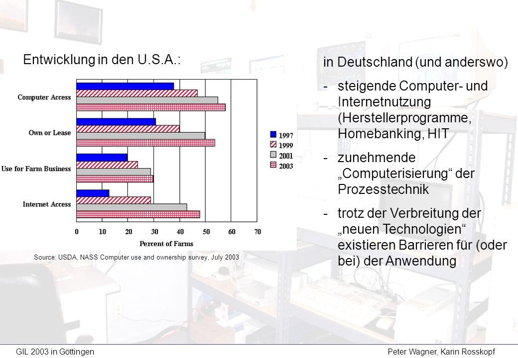 GIL 2003 in Göttingen Peter Wagner, Karin Rosskopf in Deutschland (und anderswo) -steigende Computer- und Internetnutzung (Herstellerprogramme, Homeba