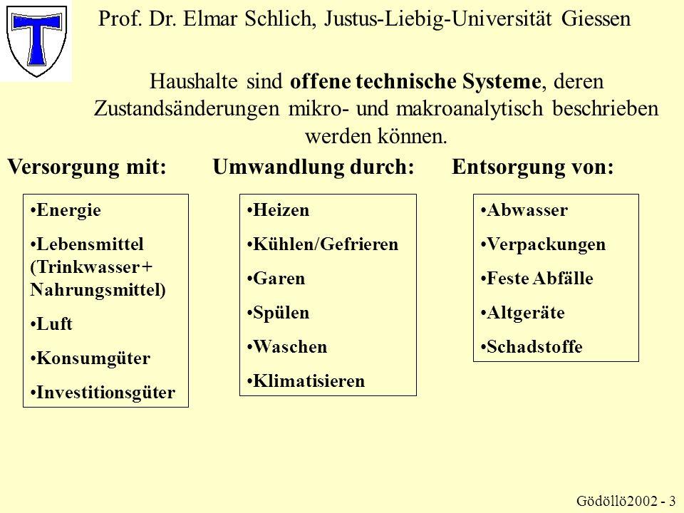 Abgeschlossene Projekte: Prof.Dr.