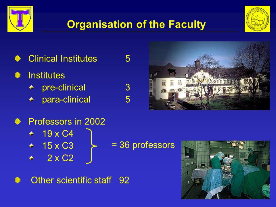 Organisation of the Faculty Clinical Institutes5 Institutes pre-clinical 3 para-clinical5 Professors in 2002 19 x C4 15 x C3 2 x C2 Other scientific s