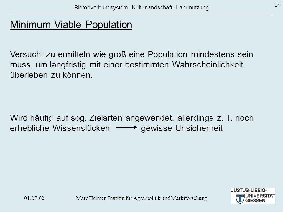01.07.02Marc Helmer, Institut für Agrarpolitik und Marktforschung 14 Biotopverbundsystem - Kulturlandschaft - Landnutzung Minimum Viable Population Ve