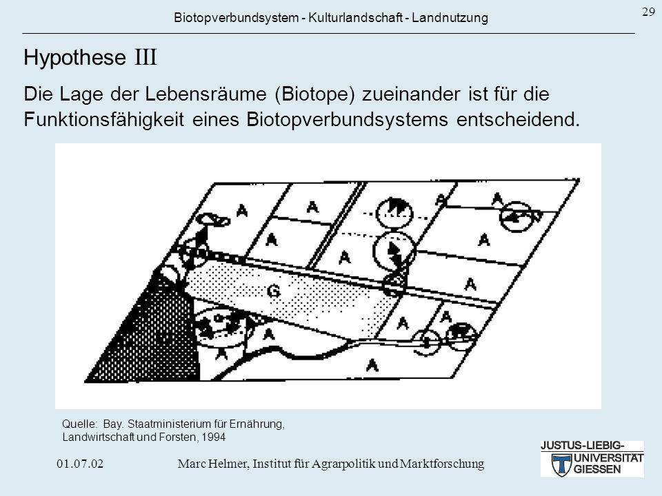 01.07.02Marc Helmer, Institut für Agrarpolitik und Marktforschung 29 Biotopverbundsystem - Kulturlandschaft - Landnutzung Quelle: Bay. Staatministeriu