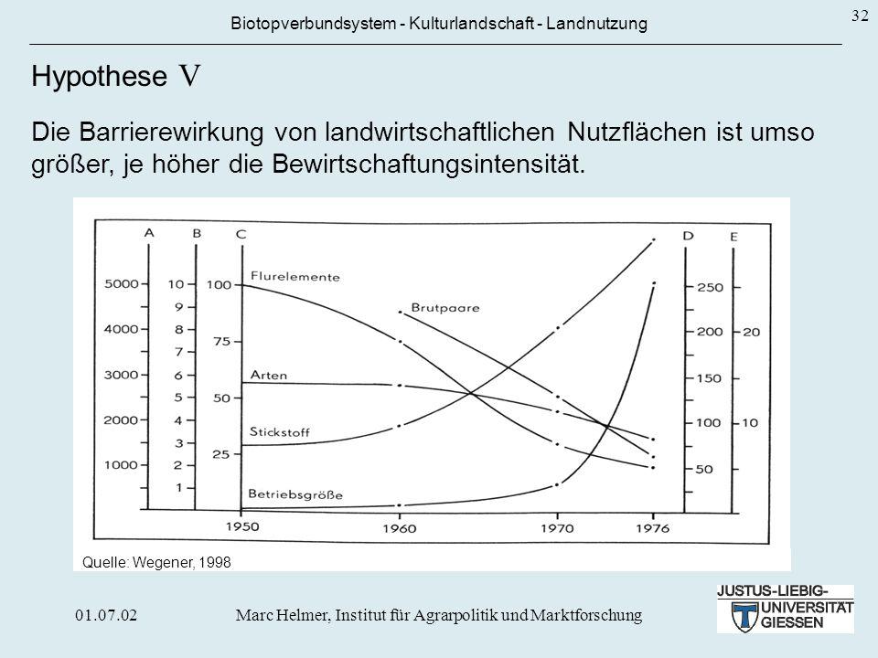 01.07.02Marc Helmer, Institut für Agrarpolitik und Marktforschung 32 Biotopverbundsystem - Kulturlandschaft - Landnutzung Die Barrierewirkung von land