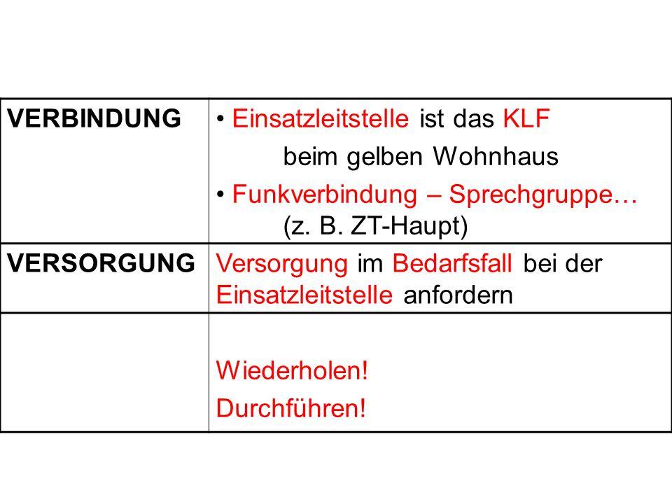 VERBINDUNG Einsatzleitstelle ist das KLF beim gelben Wohnhaus Funkverbindung – Sprechgruppe… (z.
