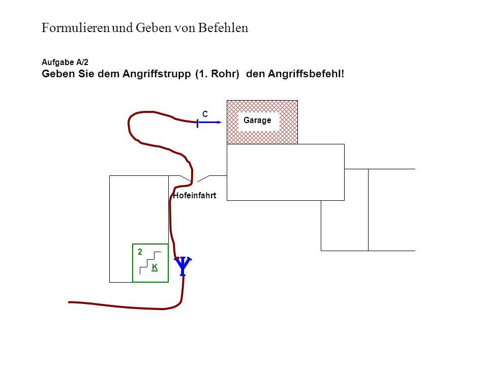 Lösung ANGRIFFSBEFEHL: Trupp Angriffsziel Angriffsweg Angriffsmittel Angriffstrupp zur Brandbekämpfung der Garage durch die Hofeinfahrt mit C-Rohr VOR!