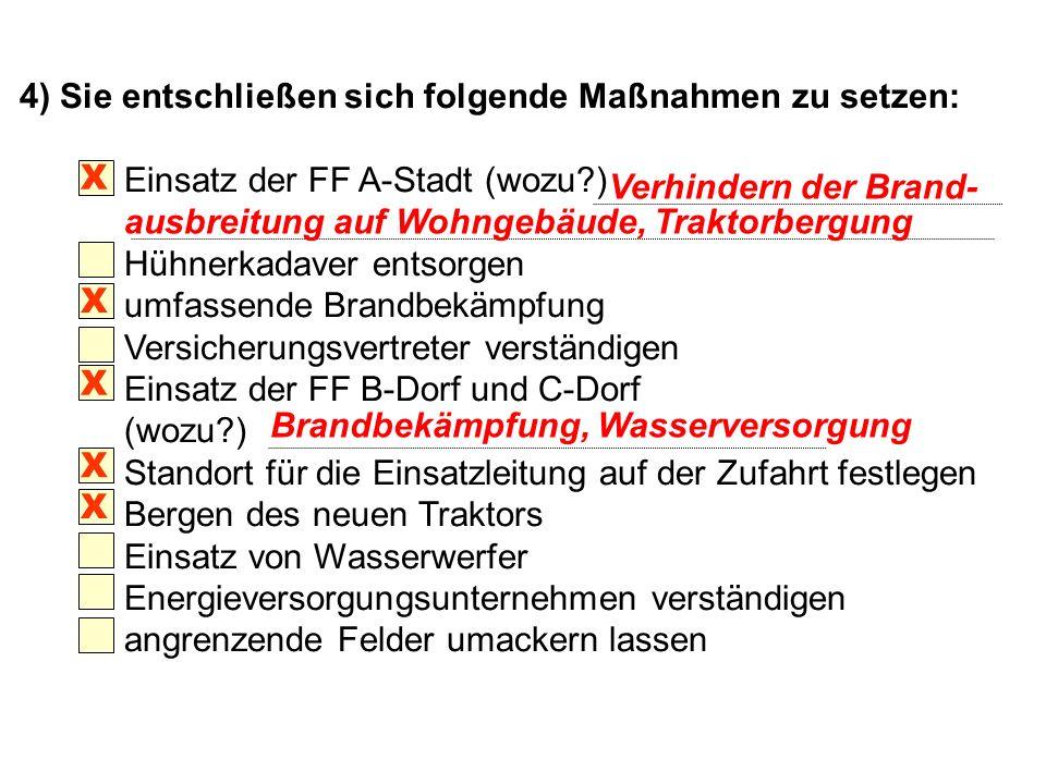 4) Sie entschließen sich folgende Maßnahmen zu setzen: Einsatz der FF A-Stadt (wozu?) Hühnerkadaver entsorgen umfassende Brandbekämpfung Versicherungs