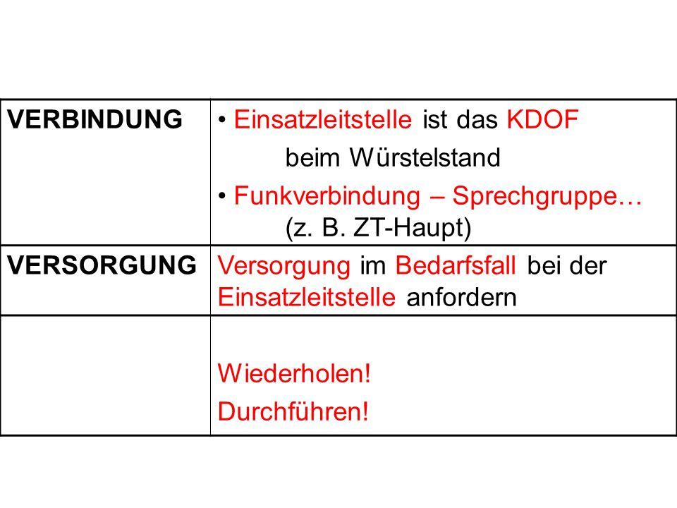 VERBINDUNG Einsatzleitstelle ist das KDOF beim Würstelstand Funkverbindung – Sprechgruppe… (z. B. ZT-Haupt) VERSORGUNGVersorgung im Bedarfsfall bei de