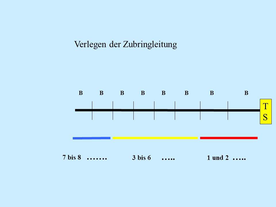 TSTS BBBBBBBB 1 und 2 ….. 3 bis 6 ….. 7 bis 8 ……. Verlegen der Zubringleitung