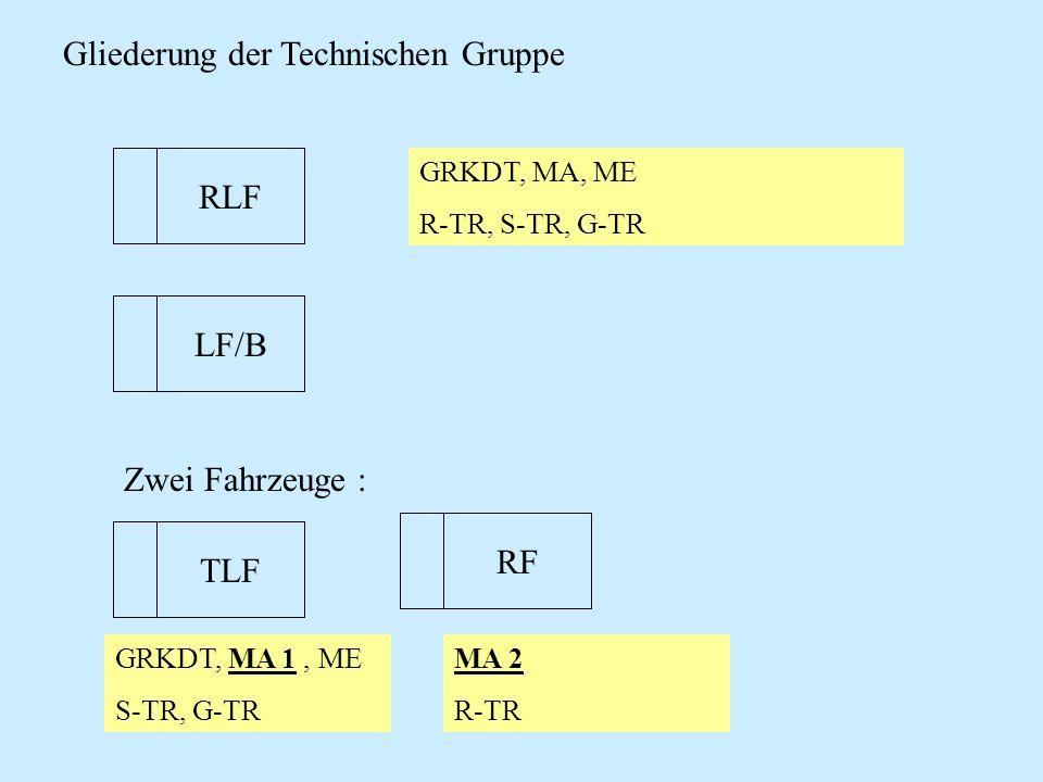 Gliederung der Technischen Gruppe RLF LF/B TLF RF GRKDT, MA, ME R-TR, S-TR, G-TR GRKDT, MA 1, ME S-TR, G-TR Zwei Fahrzeuge : MA 2 R-TR