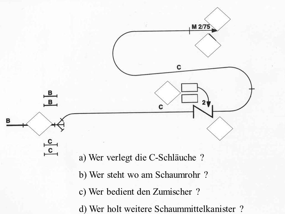a) Wer verlegt die C-Schläuche ? b) Wer steht wo am Schaumrohr ? c) Wer bedient den Zumischer ? d) Wer holt weitere Schaummittelkanister ?