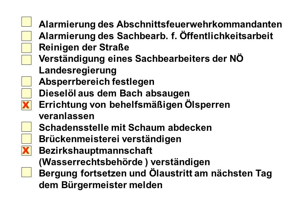 Alarmierung des Abschnittsfeuerwehrkommandanten Alarmierung des Sachbearb.