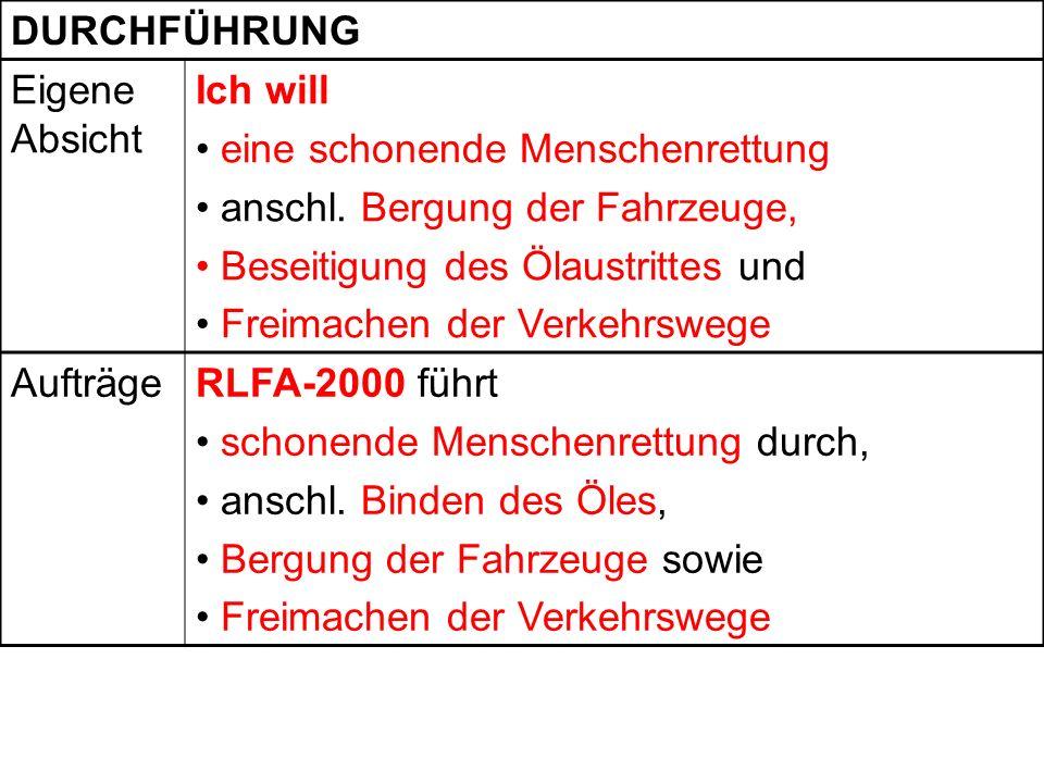 VERBINDUNG Einsatzleitstelle ist das KDOF beim Gasthaus zum Löwen Funkverbindung – Sprechgruppe… (z.