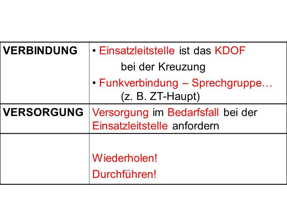 VERBINDUNG Einsatzleitstelle ist das KDOF bei der Kreuzung Funkverbindung – Sprechgruppe… (z. B. ZT-Haupt) VERSORGUNGVersorgung im Bedarfsfall bei der