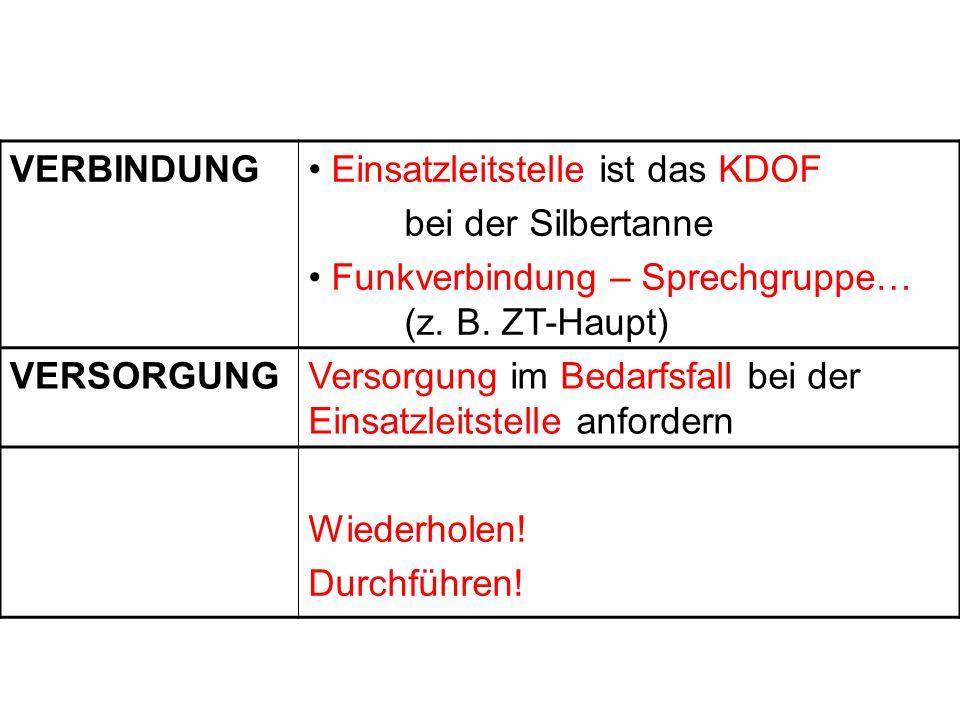VERBINDUNG Einsatzleitstelle ist das KDOF bei der Silbertanne Funkverbindung – Sprechgruppe… (z.