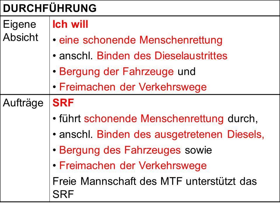 VERBINDUNG Einsatzleitstelle ist das MTF bei der Kreuzung Funkverbindung – Sprechgruppe… (z.