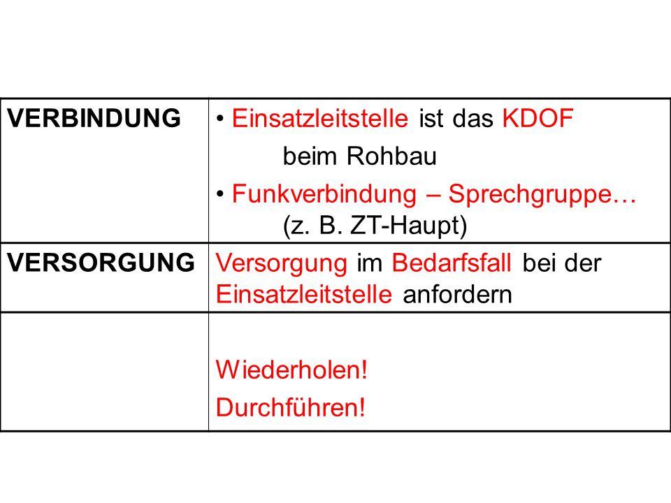 VERBINDUNG Einsatzleitstelle ist das KDOF beim Rohbau Funkverbindung – Sprechgruppe… (z.