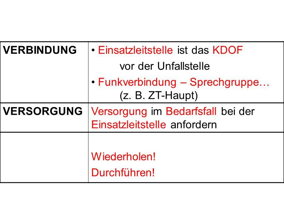 VERBINDUNG Einsatzleitstelle ist das KDOF vor der Unfallstelle Funkverbindung – Sprechgruppe… (z.